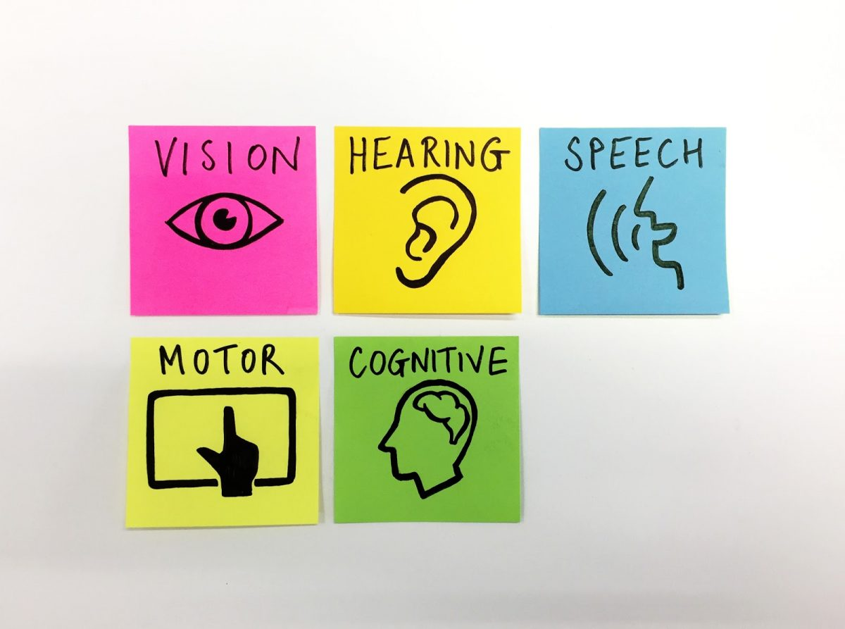 Symbols of Vision, hearing, speech, motor, and cognitive impairments on post it notes